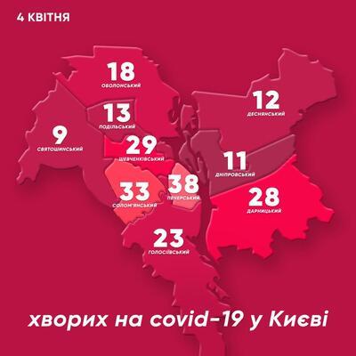 Статистика захворюваності на COVID-19